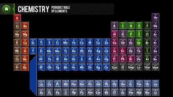 VSB Chemistry-4