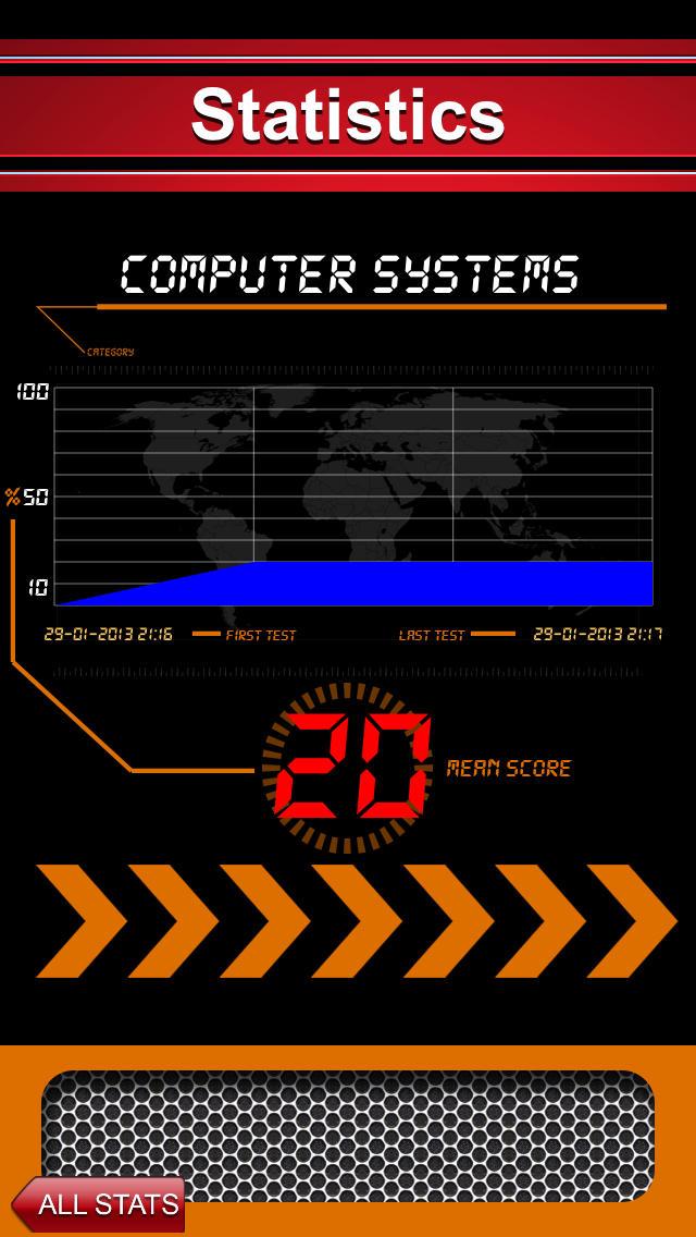 GCSE Computing-4