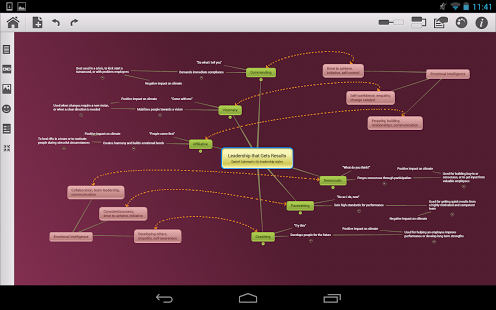 Mindomo (mind mapping) App - 4