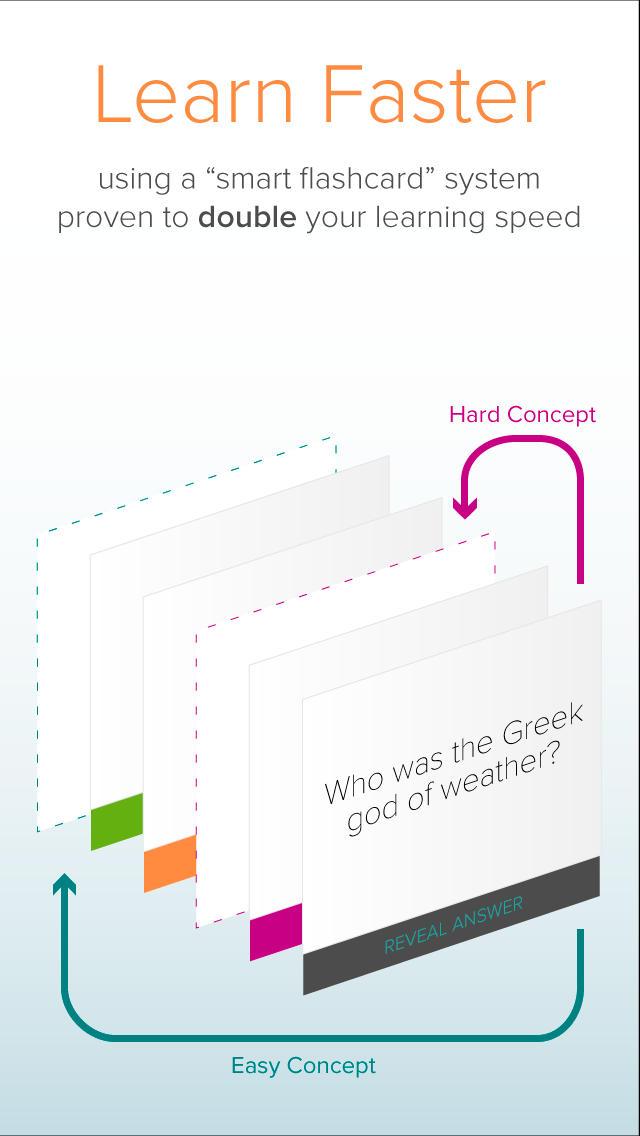 Learn Mythology Basics-1