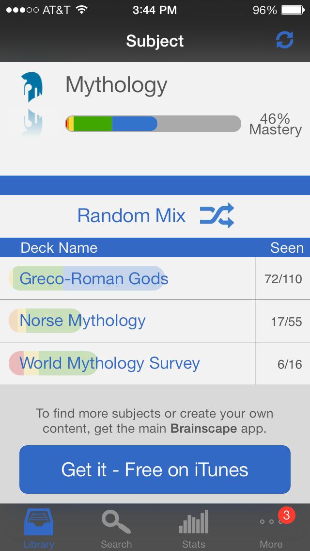 Learn Mythology Basics-2