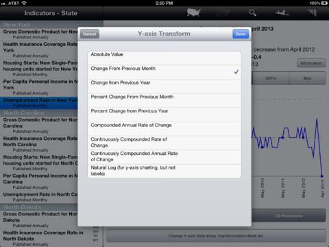 Economy for iPad-3