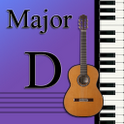 Learn Music Maj Scale Notes: D