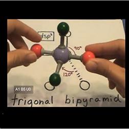 Chemistry Videos