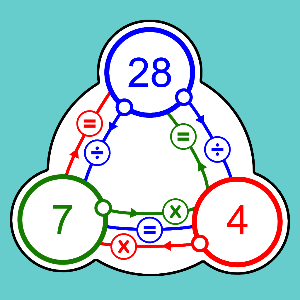 Super Number Triangles